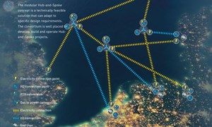 Offshore hubs with power-to-gas 'could provide clean energy for millions'